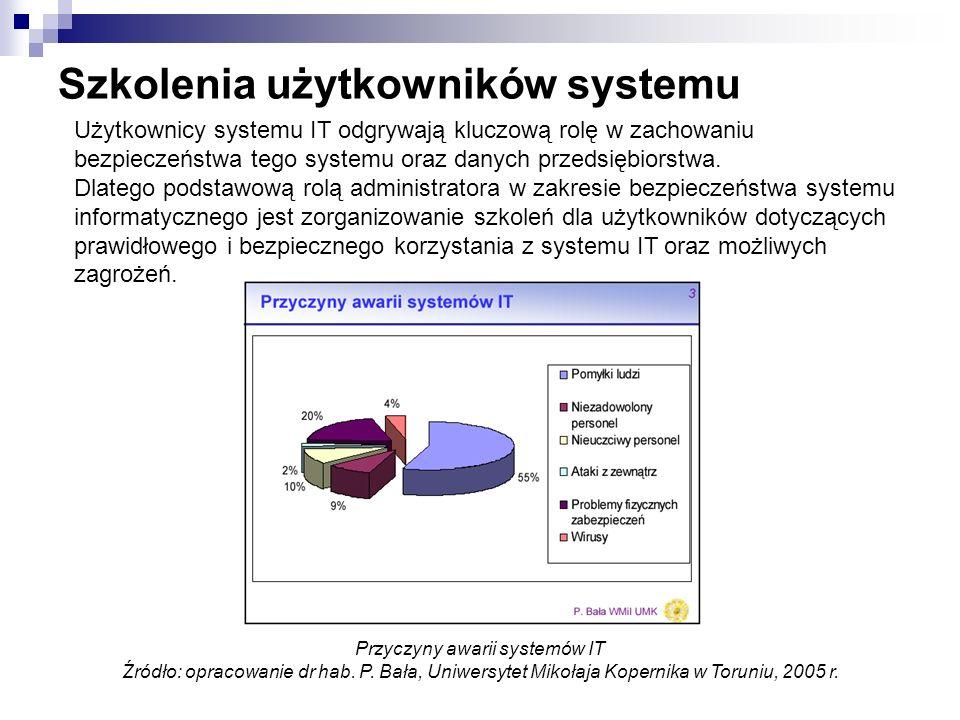 Szkolenia użytkowników systemu Użytkownicy systemu IT odgrywają kluczową rolę w zachowaniu bezpieczeństwa tego systemu oraz danych przedsiębiorstwa. D