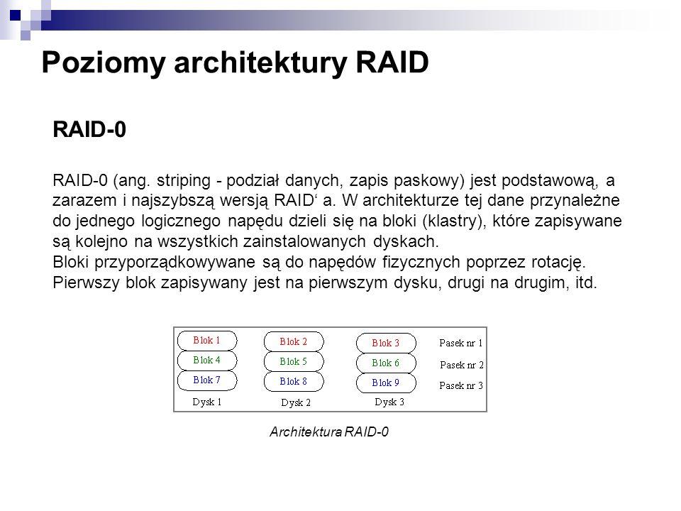 Poziomy architektury RAID RAID-0 RAID-0 (ang. striping - podział danych, zapis paskowy) jest podstawową, a zarazem i najszybszą wersją RAID a. W archi