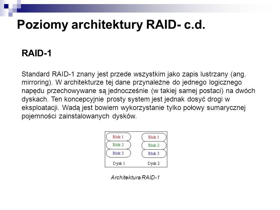 Poziomy architektury RAID- c.d. RAID-1 Standard RAID-1 znany jest przede wszystkim jako zapis lustrzany (ang. mirroring). W architekturze tej dane prz