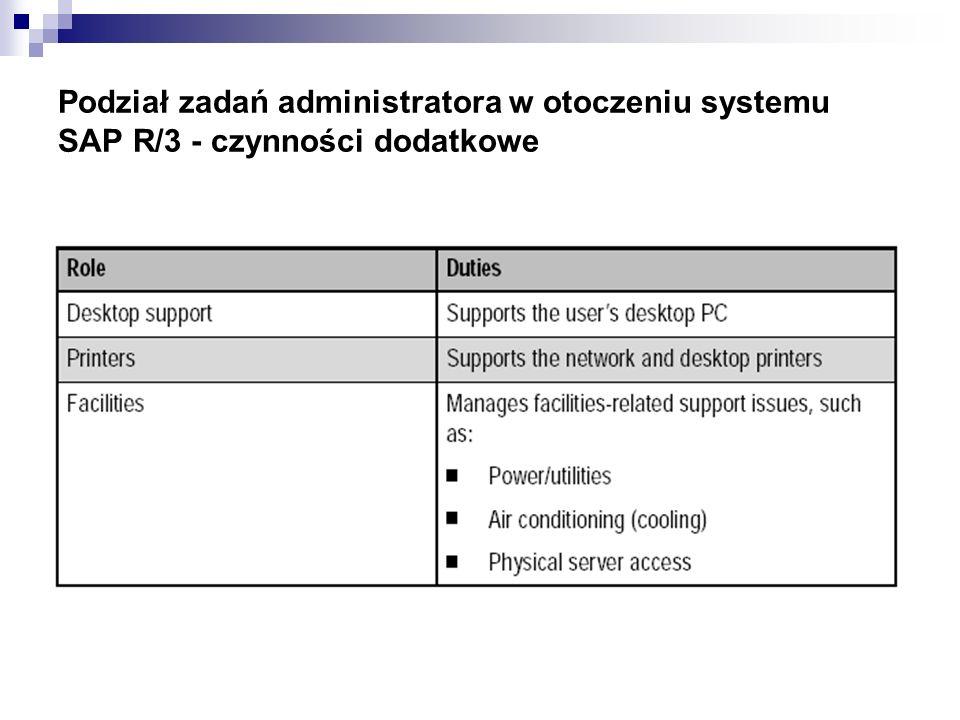 Podział zadań administratora w otoczeniu systemu SAP R/3 - czynności dodatkowe