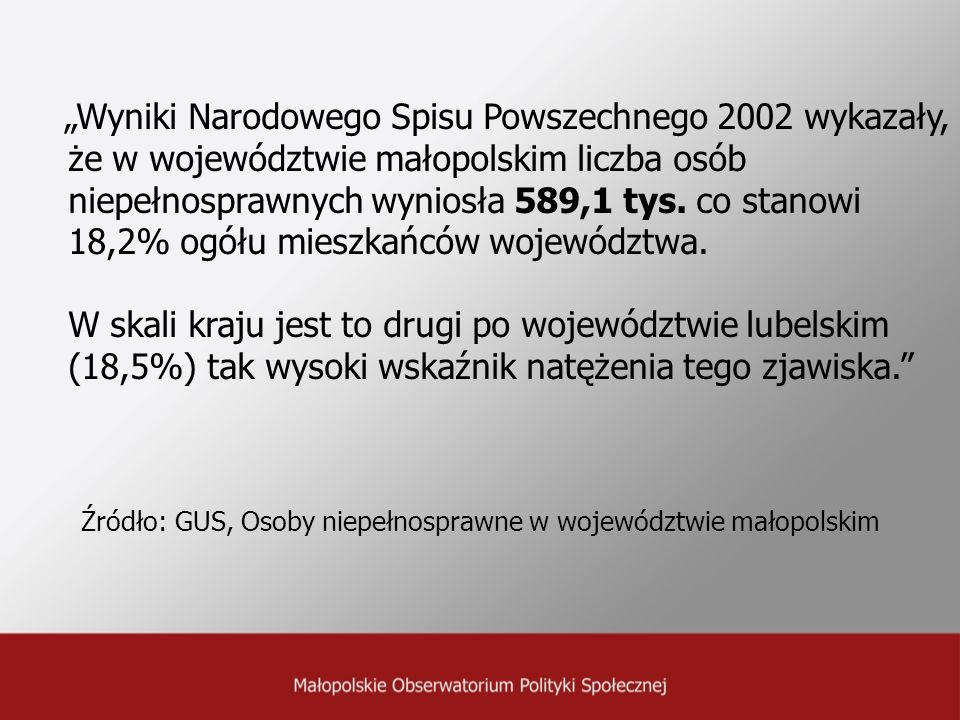 Wyniki Narodowego Spisu Powszechnego 2002 wykazały, że w województwie małopolskim liczba osób niepełnosprawnych wyniosła 589,1 tys. co stanowi 18,2% o