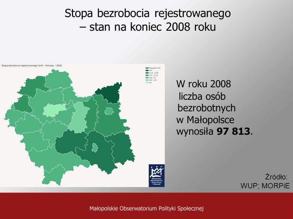 Stopa bezrobocia rejestrowanego – stan na koniec 2008 roku Źródło: WUP; MORPiE W roku 2008 liczba osób bezrobotnych w Małopolsce wynosiła 97 813.