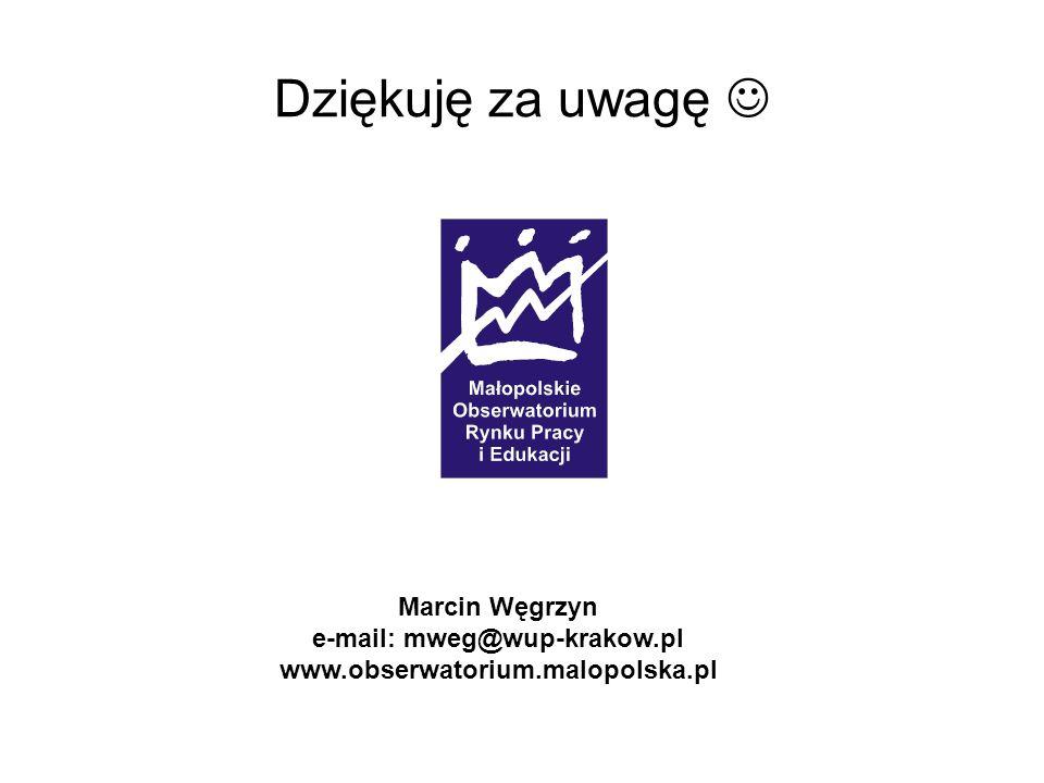 Dziękuję za uwagę Marcin Węgrzyn e-mail: mweg@wup-krakow.pl www.obserwatorium.malopolska.pl