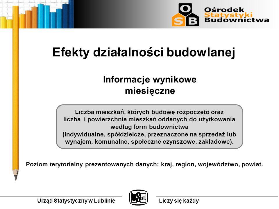 Efekty działalności budowlanej Poziom terytorialny prezentowanych danych: kraj, region, województwo, powiat.