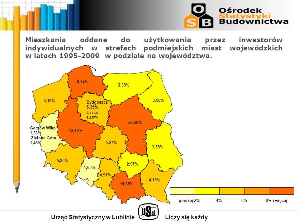 Mieszkania oddane do użytkowania przez inwestorów indywidualnych w strefach podmiejskich miast wojewódzkich w latach 1995-2009 w podziale na województwa.