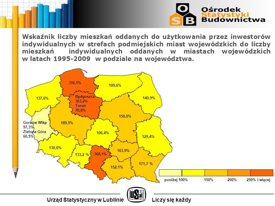 137,6% Gorzów Wlkp 97,3% Zielona Góra 60,5% 316,1% 109,6% 189,5% Bydgoszcz 363,2% Toruń 70,8% 158,0% 140,9% 129,4% 130,0% 133,2 % 106,4% 163,9% 368,1% 152,1% 171,7 % poniżej 100% 150% 200% 250% i więcej Urząd Statystyczny w LublinieLiczy się każdy Wskaźnik liczby mieszkań oddanych do użytkowania przez inwestorów indywidualnych w strefach podmiejskich miast wojewódzkich do liczby mieszkań indywidualnych oddanych w miastach wojewódzkich w latach 1995-2009 w podziale na województwa.