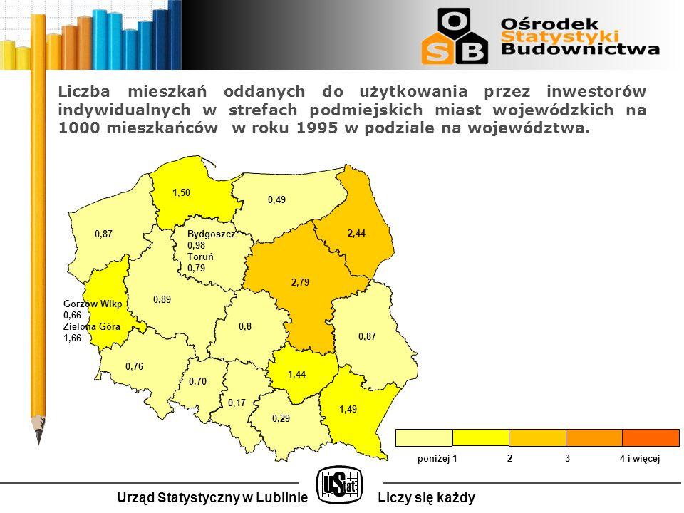 Liczba mieszkań oddanych do użytkowania przez inwestorów indywidualnych w strefach podmiejskich miast wojewódzkich na 1000 mieszkańców w roku 1995 w podziale na województwa.