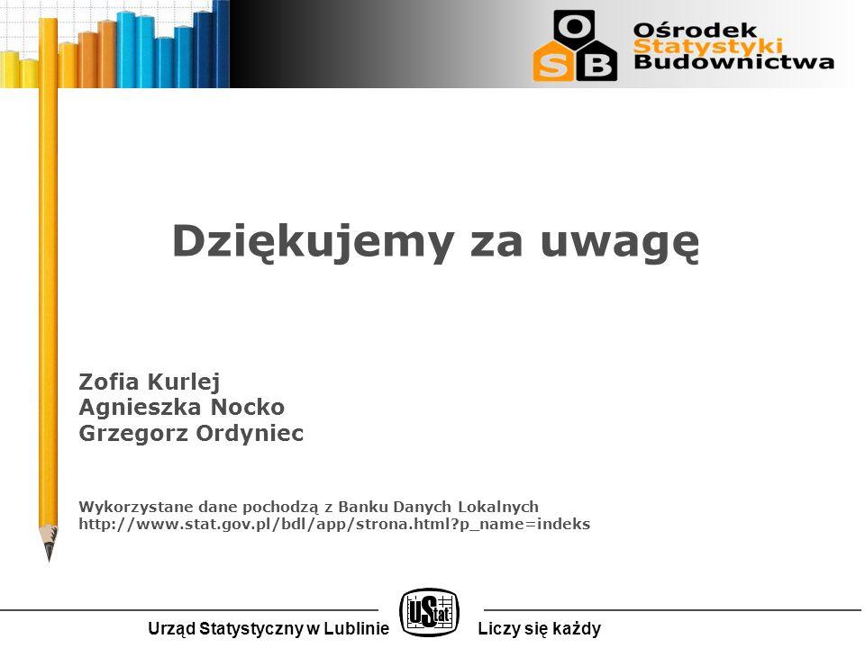 Dziękujemy za uwagę Zofia Kurlej Agnieszka Nocko Grzegorz Ordyniec Wykorzystane dane pochodzą z Banku Danych Lokalnych http://www.stat.gov.pl/bdl/app/strona.html p_name=indeks Urząd Statystyczny w LublinieLiczy się każdy