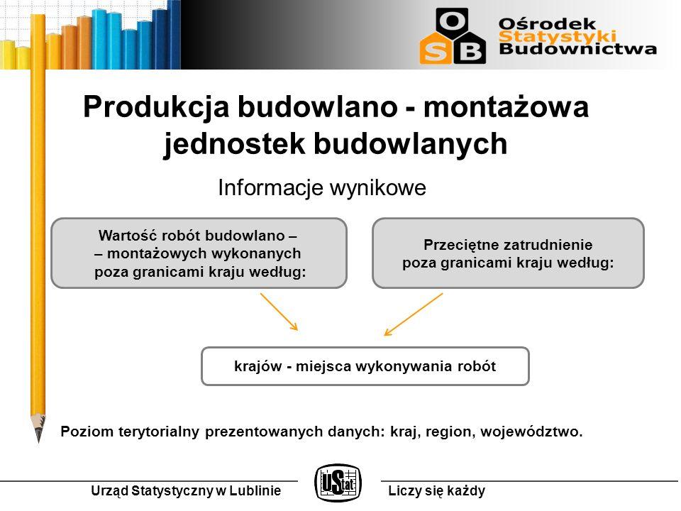 Produkcja budowlano montażowa jednostek budowlanych Informacje wynikowe Poziom terytorialny prezentowanych danych: kraj, region, województwo.