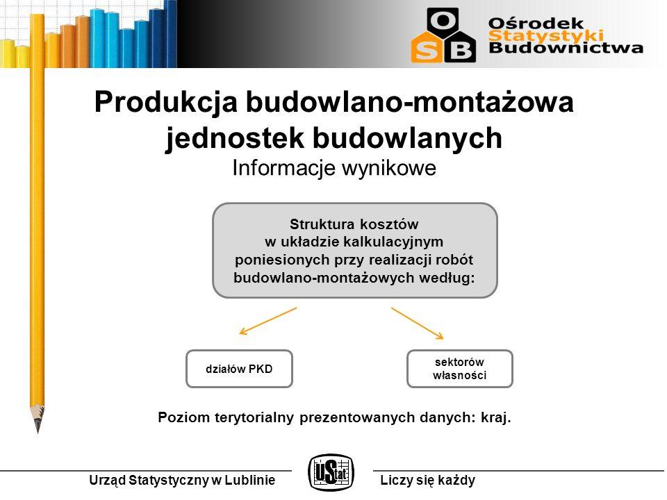23,78% Gorzów Wlkp 19,58% Zielona Góra 22,14% 30,96% 18,52% 40,18% Bydgoszcz 48,64% Toruń 10,14% 14,97% 17,23% 19,74% 16,24% 50,02% 36,18% 38,78% 87,45% 23,66% 58,44% poniżej 20% 30% 40% 50% i więcej Urząd Statystyczny w LublinieLiczy się każdy Wskaźnik liczby mieszkań oddanych do użytkowania przez inwestorów indywidualnych w strefach podmiejskich miast wojewódzkich do liczby mieszkań oddanych w miastach wojewódzkich ogółem w latach 1995-2009 w podziale na województwa.