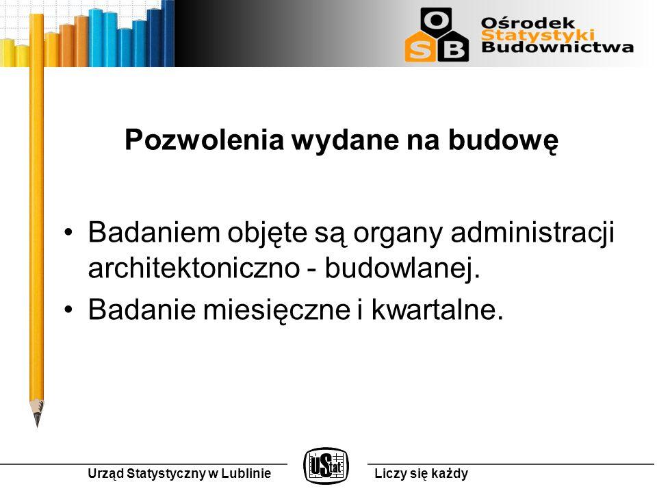 Pozwolenia wydane na budowę Poziom terytorialny prezentowanych danych: kraj, region, województwo, powiat.