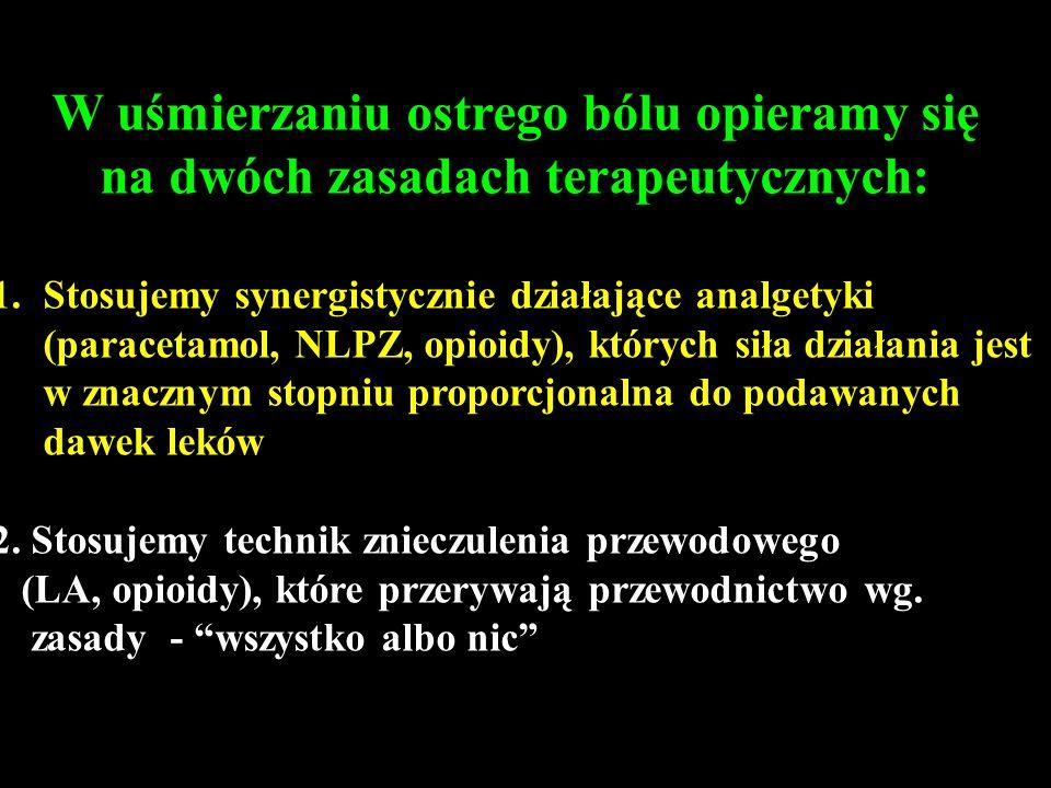 Nieopioidowe analgetyki (paracetamol, NLPZ) Opioidy podawane systemowo (i.v.,PCA- i.v., p.o.) silny ból (VAS>4) łagodny ból (VAS<4) Ból pooperacyjny S k o j a r z o n a f a r m a k o t e r a p i a (paracetamol, NLPZ, opioidy, ko-analgetyki)