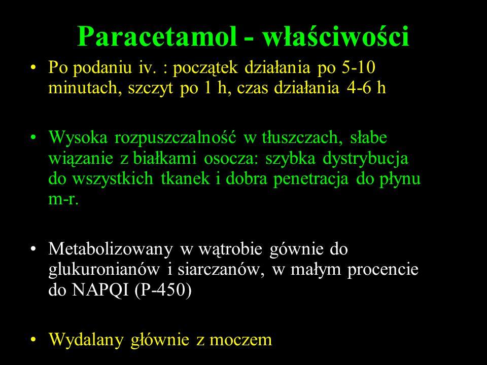 Paracetamol - właściwości Po podaniu iv. : początek działania po 5-10 minutach, szczyt po 1 h, czas działania 4-6 h Wysoka rozpuszczalność w tłuszczac