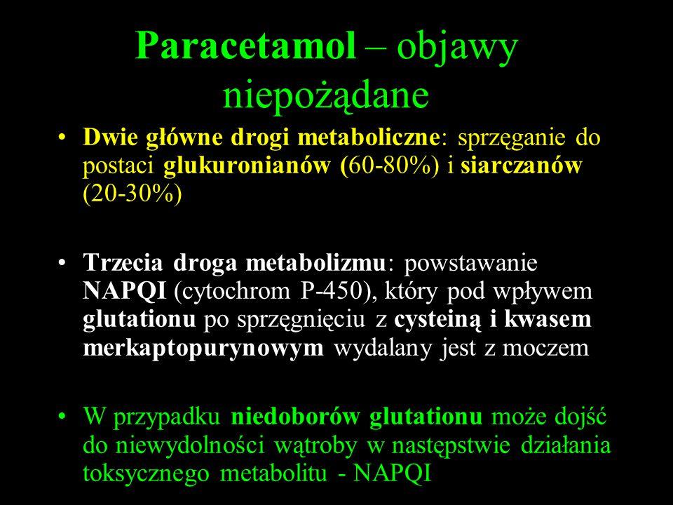Paracetamol – objawy niepożądane Dwie główne drogi metaboliczne: sprzęganie do postaci glukuronianów (60-80%) i siarczanów (20-30%) Trzecia droga metabolizmu: powstawanie NAPQI (cytochrom P-450), który pod wpływem glutationu po sprzęgnięciu z cysteiną i kwasem merkaptopurynowym wydalany jest z moczem W przypadku niedoborów glutationu może dojść do niewydolności wątroby w następstwie działania toksycznego metabolitu - NAPQI