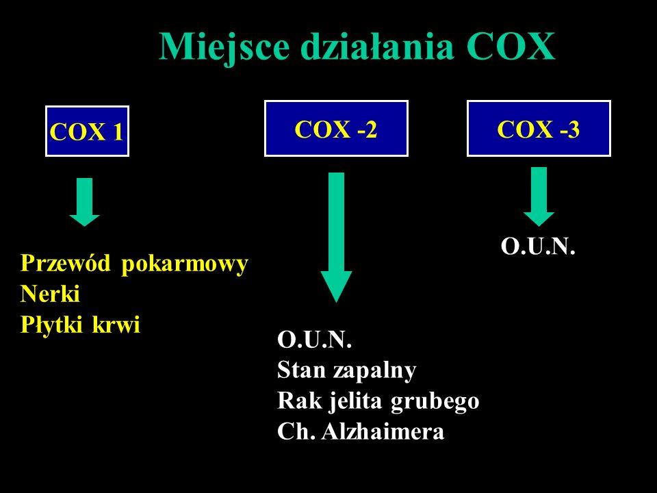 Miejsce działania COX COX 1 Przewód pokarmowy Nerki Płytki krwi COX -3 O.U.N. Stan zapalny Rak jelita grubego Ch. Alzhaimera COX -2 O.U.N.