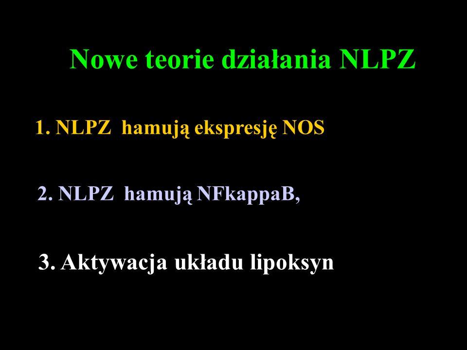 1.NLPZ hamują ekspresję NOS Nowe teorie działania NLPZ 2.