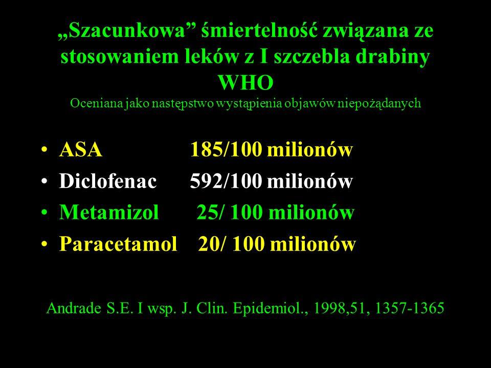 Szacunkowa śmiertelność związana ze stosowaniem leków z I szczebla drabiny WHO Oceniana jako następstwo wystąpienia objawów niepożądanych ASA 185/100