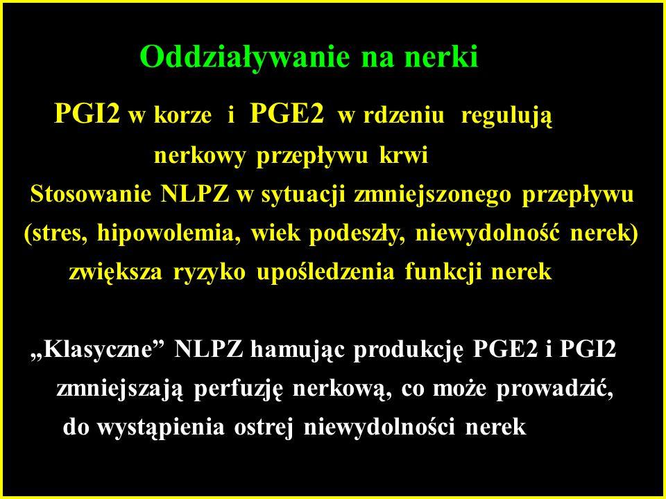 PGI2 w korze i PGE2 w rdzeniu regulują nerkowy przepływu krwi Stosowanie NLPZ w sytuacji zmniejszonego przepływu (stres, hipowolemia, wiek podeszły, niewydolność nerek) zwiększa ryzyko upośledzenia funkcji nerek Klasyczne NLPZ hamując produkcję PGE2 i PGI2 zmniejszają perfuzję nerkową, co może prowadzić, do wystąpienia ostrej niewydolności nerek Oddziaływanie na nerki