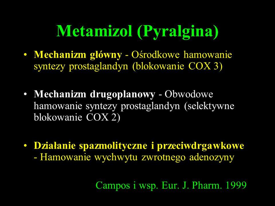 Metamizol (Pyralgina) Mechanizm główny - Ośrodkowe hamowanie syntezy prostaglandyn (blokowanie COX 3) Mechanizm drugoplanowy - Obwodowe hamowanie syntezy prostaglandyn (selektywne blokowanie COX 2) Działanie spazmolityczne i przeciwdrgawkowe - Hamowanie wychwytu zwrotnego adenozyny Campos i wsp.