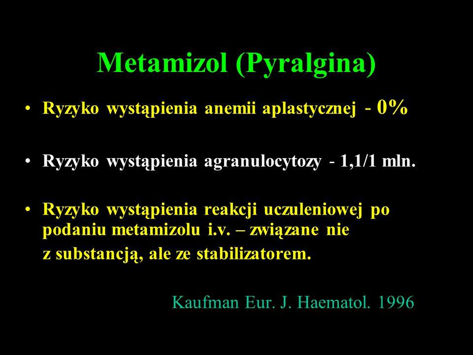 Metamizol (Pyralgina) Ryzyko wystąpienia anemii aplastycznej - 0% Ryzyko wystąpienia agranulocytozy - 1,1/1 mln. Ryzyko wystąpienia reakcji uczuleniow