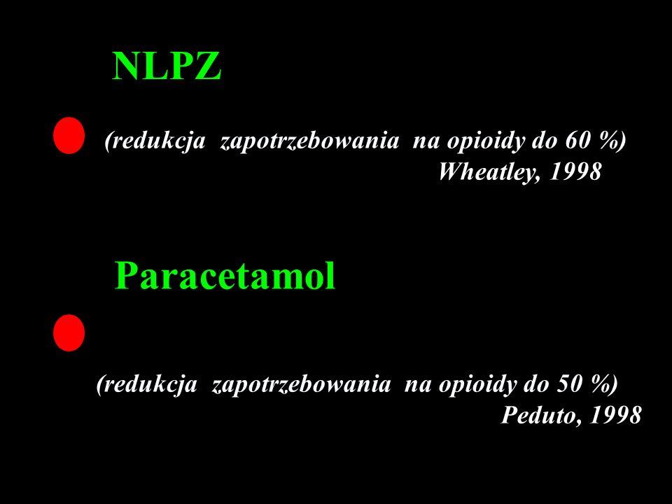 NLPZ (redukcja zapotrzebowania na opioidy do 60 %) Wheatley, 1998 Paracetamol (redukcja zapotrzebowania na opioidy do 50 %) Peduto, 1998