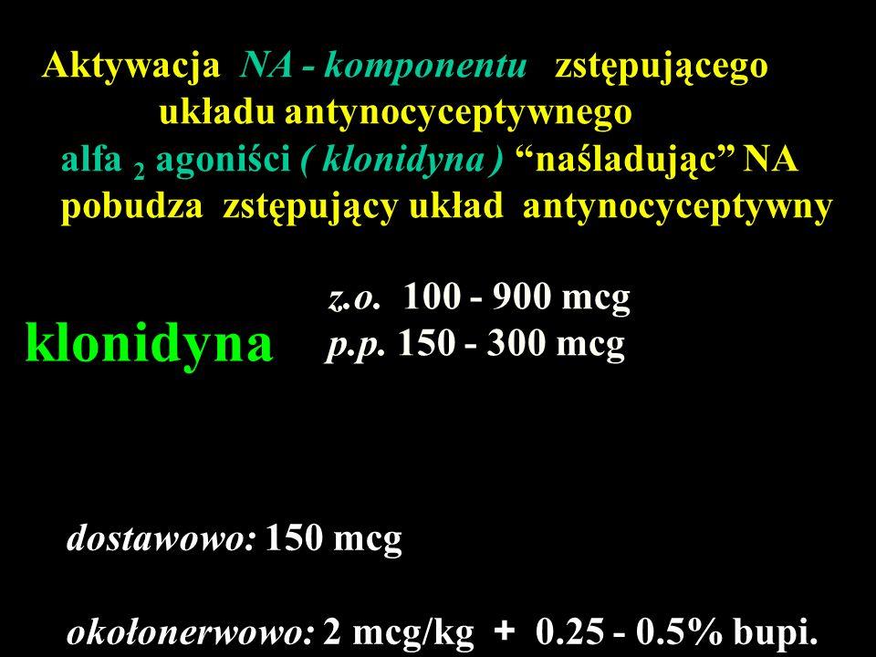 Aktywacja NA - komponentu zstępującego układu antynocyceptywnego alfa 2 agoniści ( klonidyna ) naśladując NA pobudza zstępujący układ antynocyceptywny dostawowo: 150 mcg okołonerwowo: 2 mcg/kg + 0.25 - 0.5% bupi.