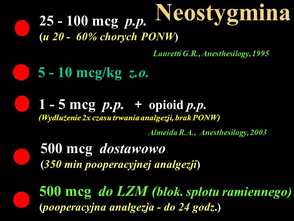 Neostygmina 5 - 10 mcg/kg z.o. 500 mcg do LZM ( blok. splotu ramiennego) (pooperacyjna analgezja - do 24 godz.) 500 mcg dostawowo (350 min pooperacyjn