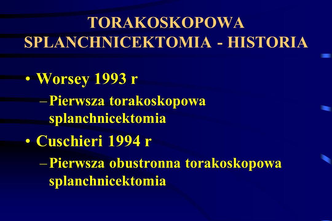 TORAKOSKOPOWA SPLANCHNICEKTOMIA - HISTORIA Worsey 1993 r –Pierwsza torakoskopowa splanchnicektomia Cuschieri 1994 r –Pierwsza obustronna torakoskopowa