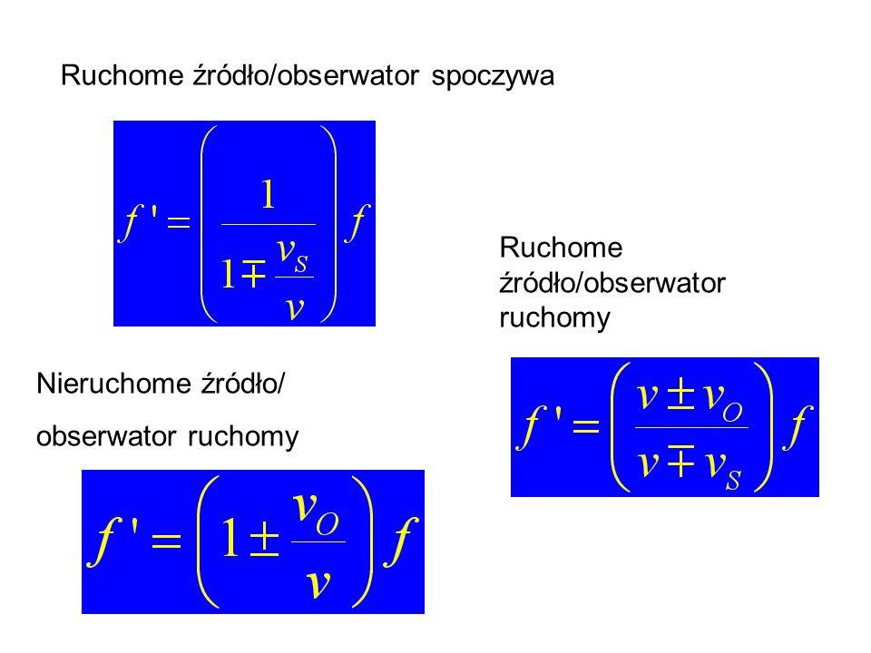 Ruchome źródło/obserwator spoczywa Nieruchome źródło/ obserwator ruchomy Ruchome źródło/obserwator ruchomy