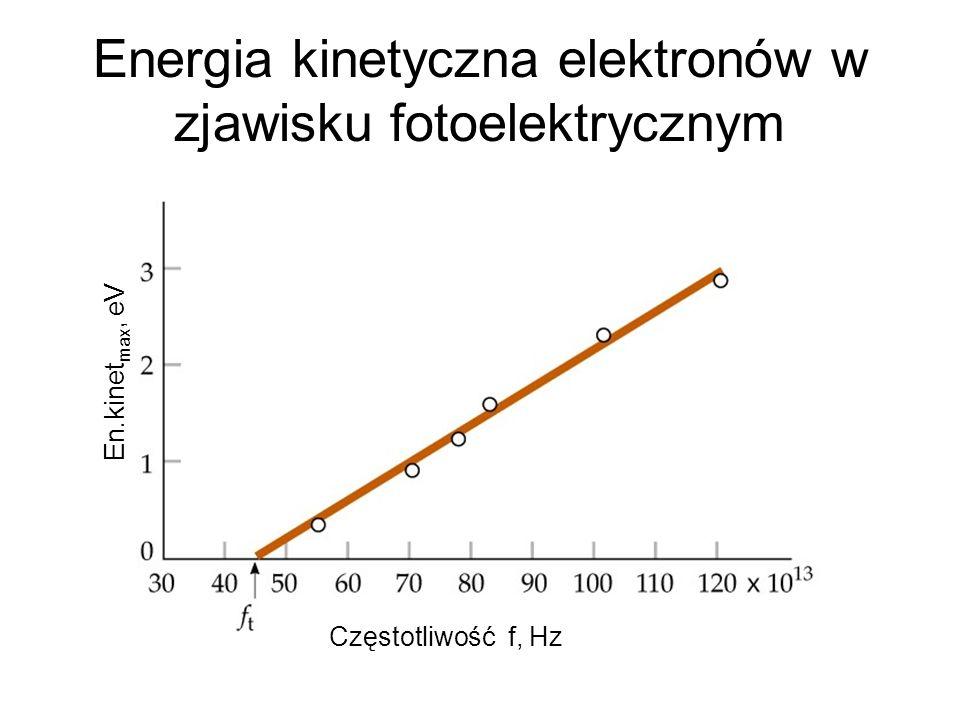 Energia kinetyczna elektronów w zjawisku fotoelektrycznym Częstotliwość f, Hz En.kinet max, eV