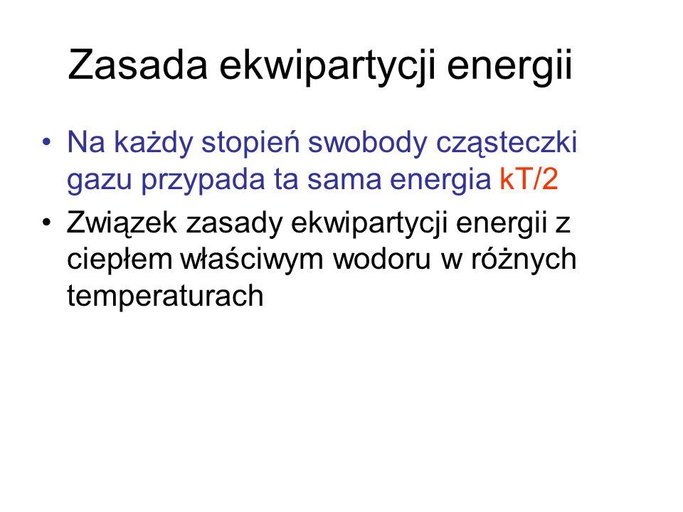 Zasada ekwipartycji energii Na każdy stopień swobody cząsteczki gazu przypada ta sama energia kT/2 Związek zasady ekwipartycji energii z ciepłem właściwym wodoru w różnych temperaturach