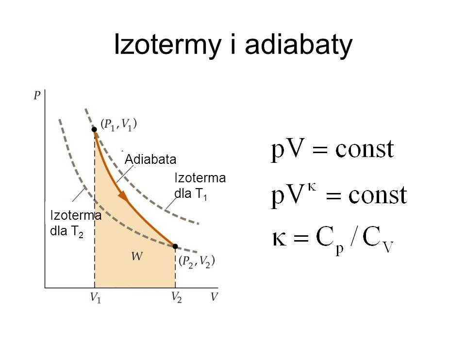 Izotermy i adiabaty Izoterma dla T 1 Izoterma dla T 2 Adiabata