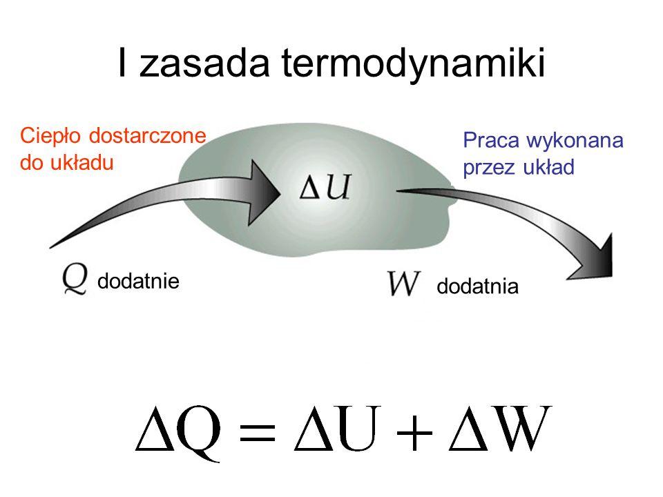 I zasada termodynamiki Praca wykonana przez układ dodatnie dodatnia Ciepło dostarczone do układu