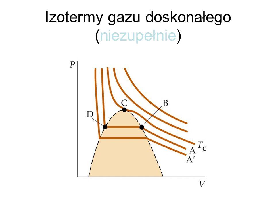 Izotermy gazu doskonałego (niezupełnie)