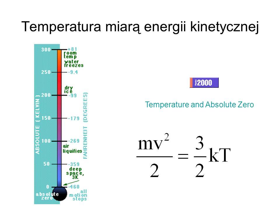 Temperatura miarą energii kinetycznej Temperature and Absolute Zero