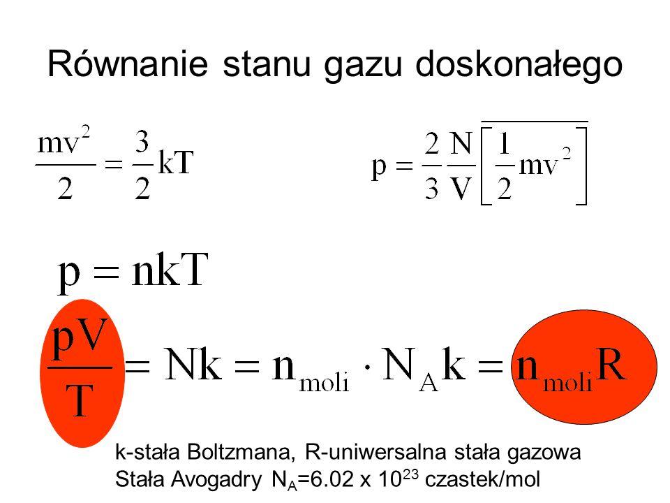 Równanie stanu gazu doskonałego k-stała Boltzmana, R-uniwersalna stała gazowa Stała Avogadry N A =6.02 x 10 23 czastek/mol