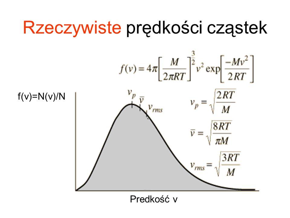 Rzeczywiste prędkości cząstek Predkość v f(v)=N(v)/N