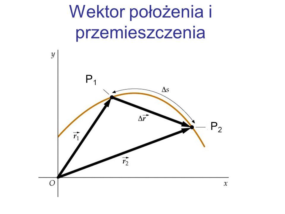 Wektor położenia i przemieszczenia P2P2 P1P1