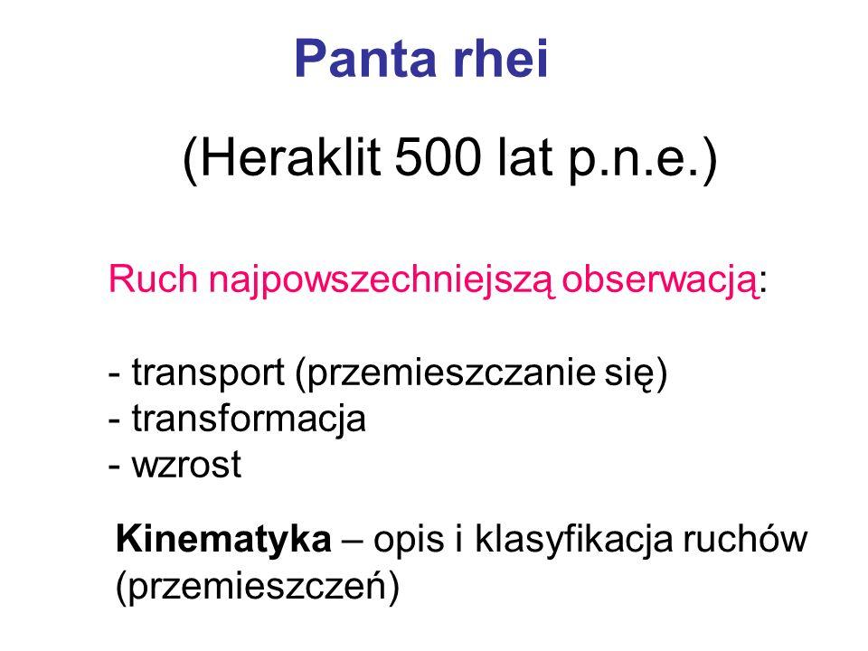 Panta rhei Ruch najpowszechniejszą obserwacją: - transport (przemieszczanie się) - transformacja - wzrost Kinematyka – opis i klasyfikacja ruchów (prz
