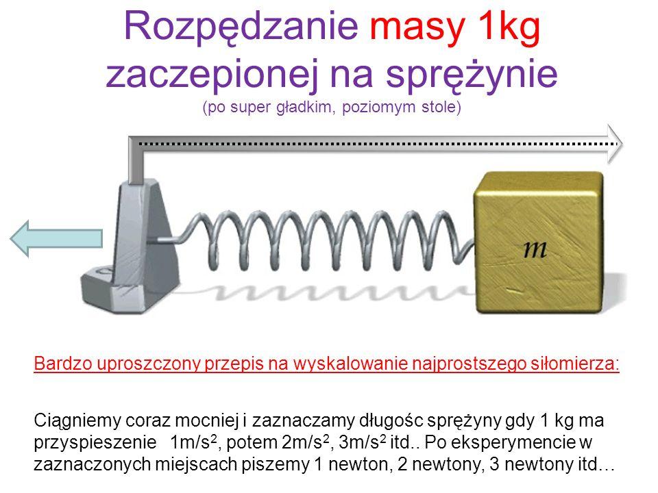 Jeden newton (1N) to siła, która masie 1kg nadaje przyspieszenie 1metra/sek 2 (siła, która w każdej sekundzie zmienia prędkośc masy 1kg o 1m/s)