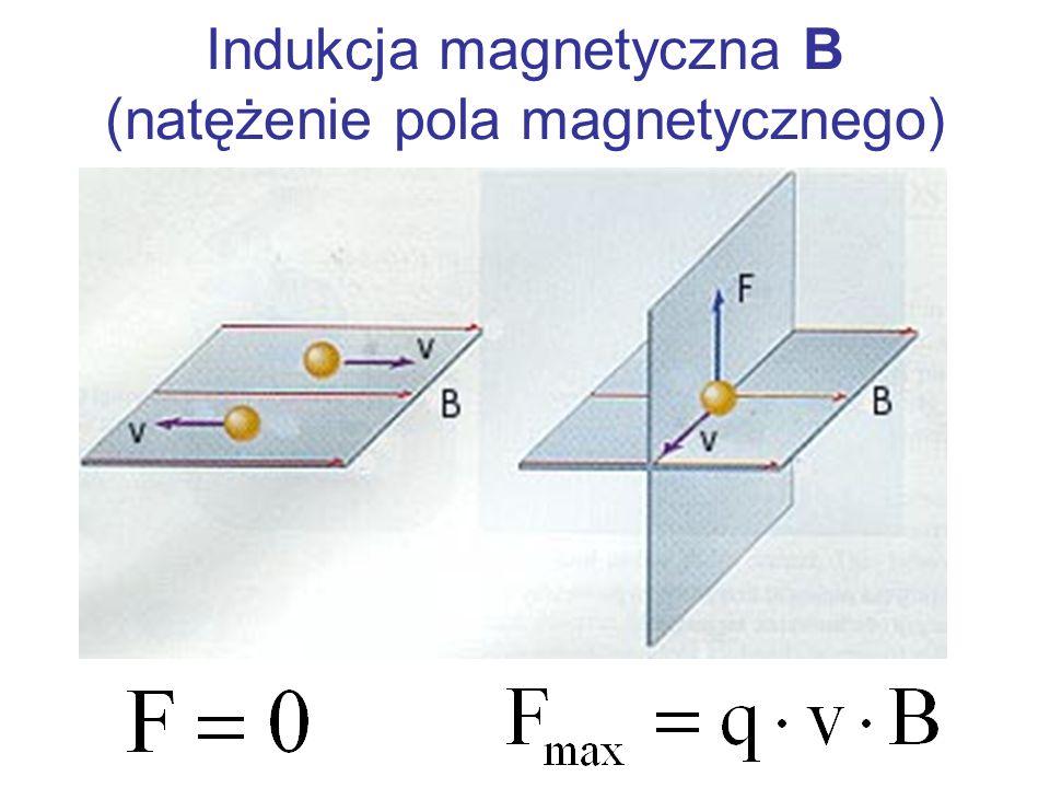 Siła elektrodynamiczna (siła Lorentza) zagina tor pojedynczego ładunku