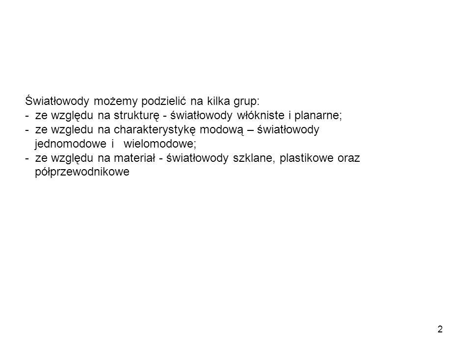 2 Światłowody możemy podzielić na kilka grup: - ze względu na strukturę - światłowody włókniste i planarne; - ze wzgledu na charakterystykę modową – ś