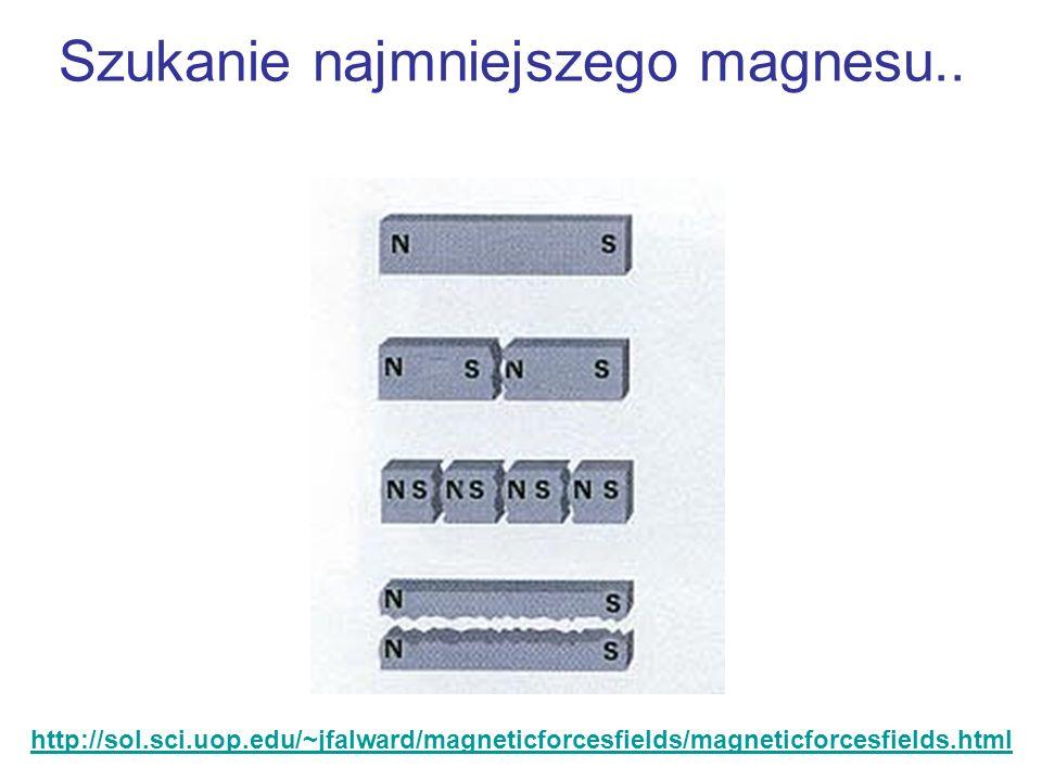 Szukanie najmniejszego magnesu.. http://sol.sci.uop.edu/~jfalward/magneticforcesfields/magneticforcesfields.html