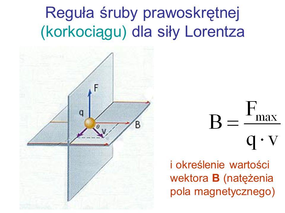 Reguła śruby prawoskrętnej (korkociągu) dla siły Lorentza i określenie wartości wektora B (natężenia pola magnetycznego)