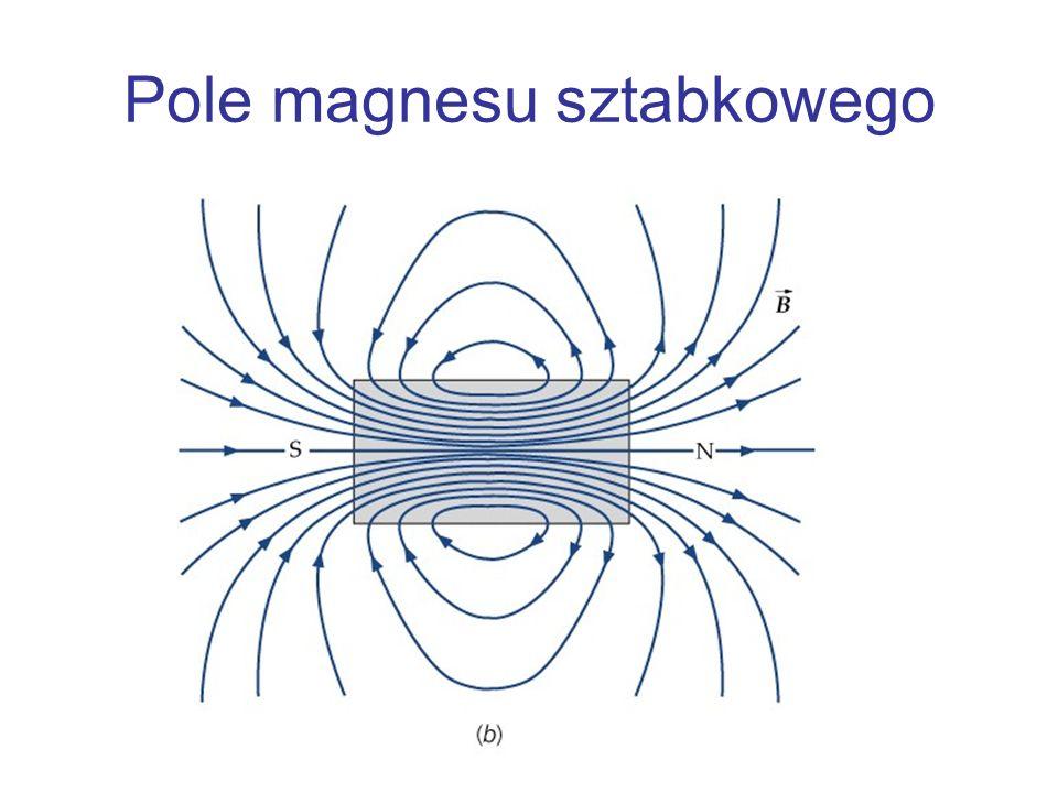 Pole magnesu sztabkowego