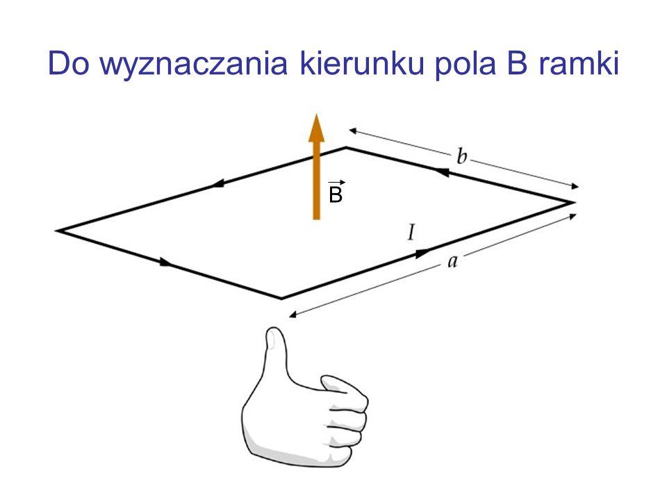 Do wyznaczania kierunku pola B ramki B