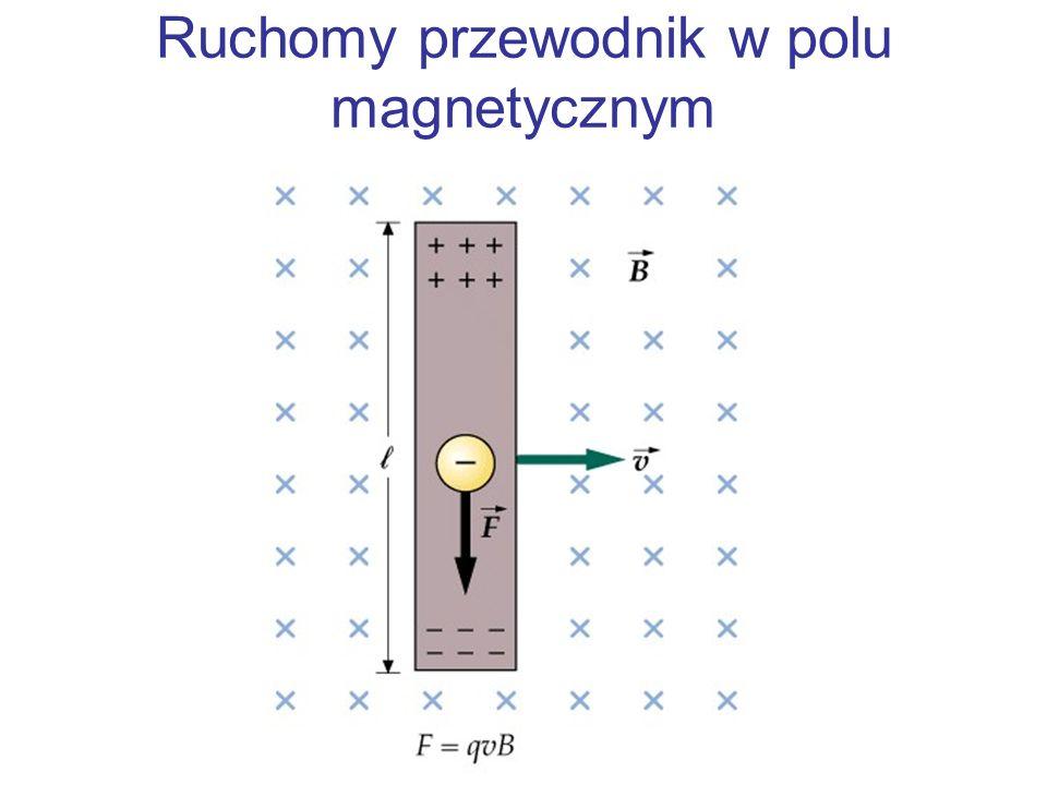 Ruchomy przewodnik w polu magnetycznym