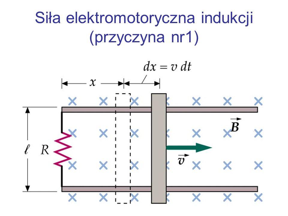 Siła elektromotoryczna indukcji (przyczyna nr1)