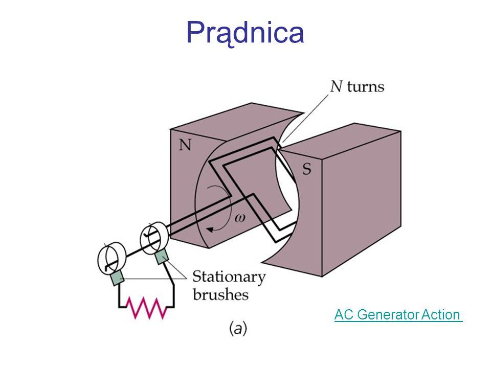 Prądnica AC Generator Action