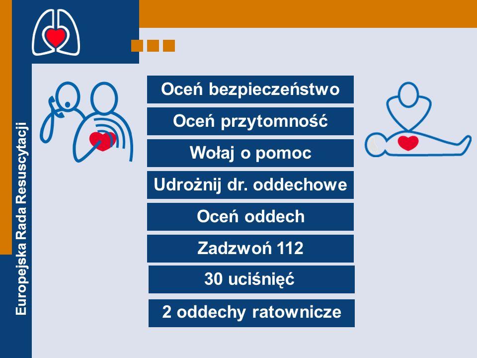 Europejska Rada Resuscytacji Oceń bezpieczeństwo Oceń przytomność Wołaj o pomoc Udrożnij dr. oddechowe Oceń oddech Zadzwoń 112 2 oddechy ratownicze 30